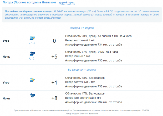 SD Weather v.2 for DataLifeEngine Site Page